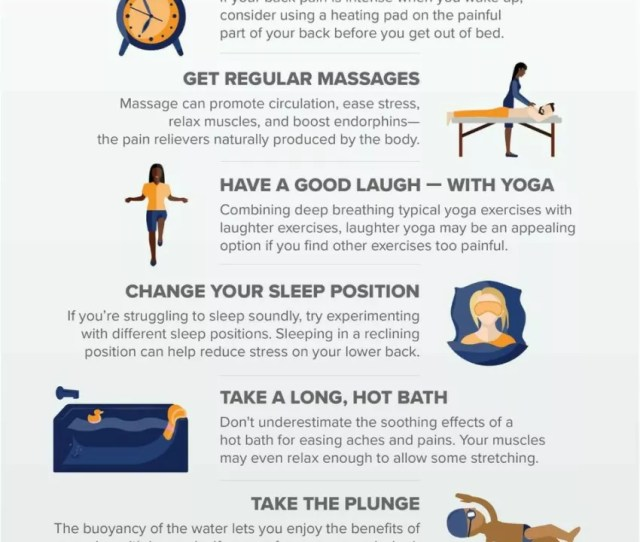 Way To Relieve Back Pain