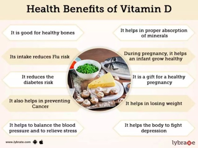 Image result for health benefits of vitamin d
