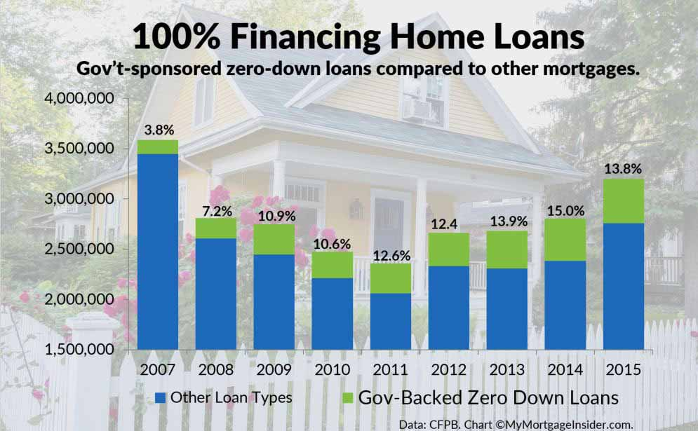 I Need Home Improvement Loan