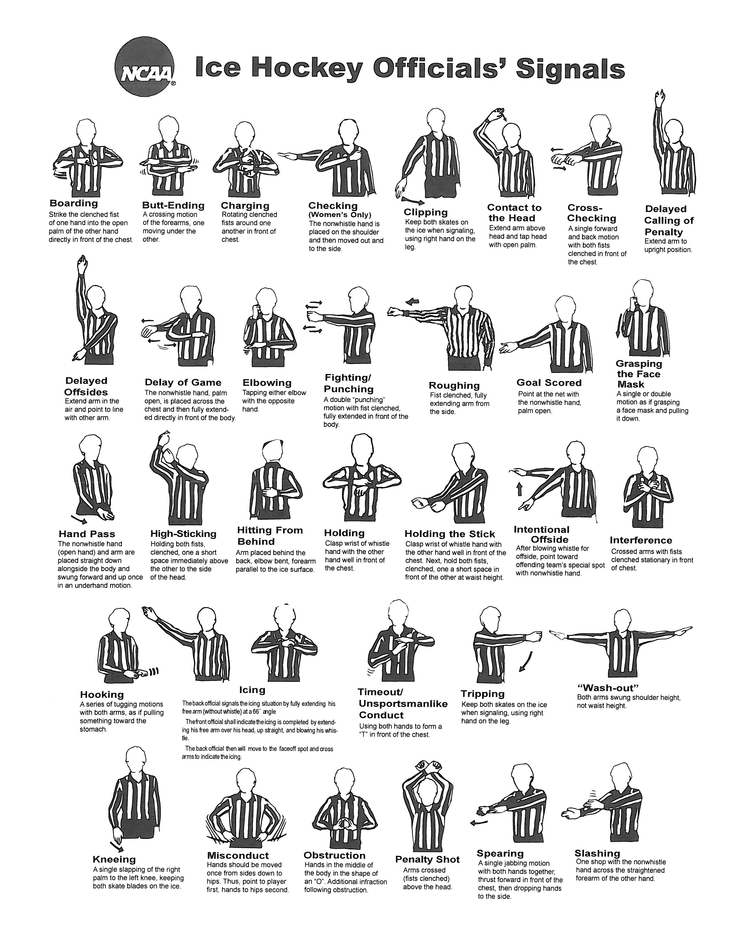 Images About Reference Code Hand Signals