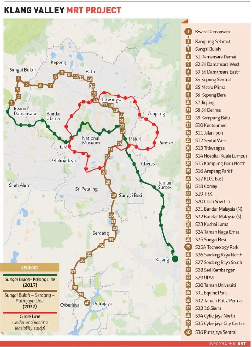 Proposed MRT3 Line