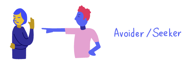Conflict combination of an avoider and a seeker