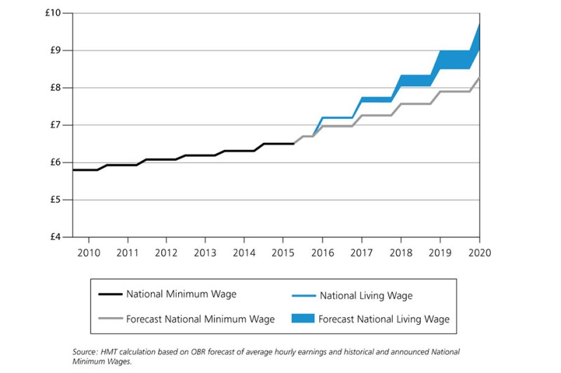 australias wage determination system Comparative wage justice (cwj)1 in australian wage determination  in july  1981 the commission abandoned a system of indexation previously introduced  in.