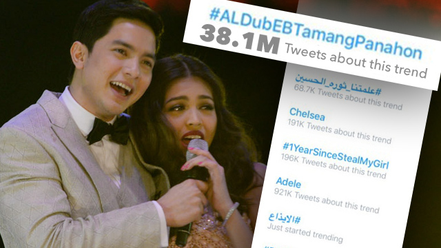 BREAKING RECORDS. The hashtag #AlDubEBTamangPanahon pulls in more than 38 million tweets, breaking the previous AlDub hashtag of 26 million. Screengrab from Twitter/ineffable888, Photo by Alecs Ongcal/Rappler.com