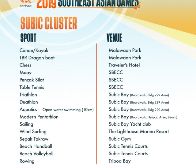 Look  Sea Games Schedule Venues