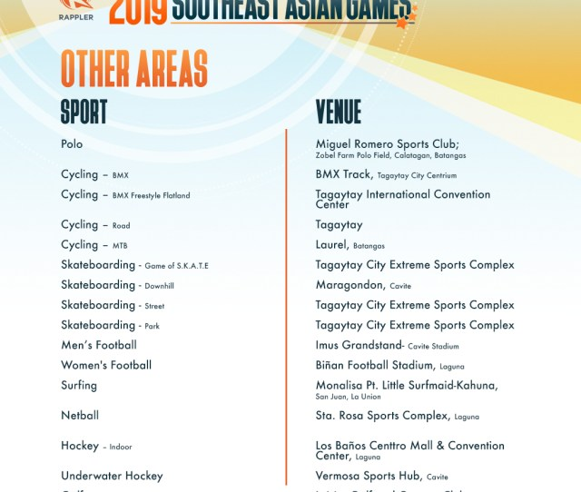 Look  Sea Games Schedule Venues