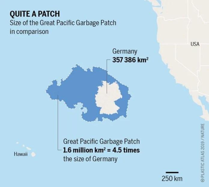 ocean pollution plastic
