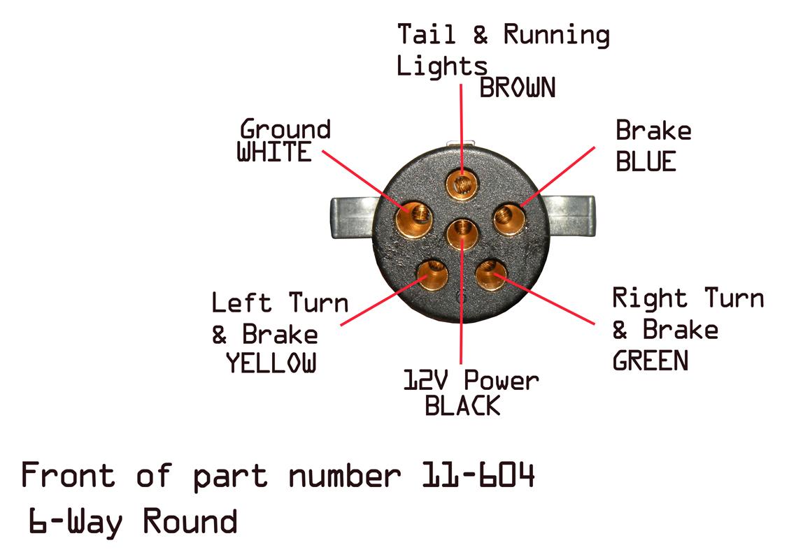 trailer wiring diagram 7 pin uk wiring diagram and hernes Uk Trailer Wiring Diagram 2000 honda civic intake hose diagram additionally wiring for trailer plug uk further 6 pin uk trailer wiring diagram pdf