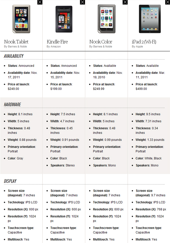 Nook_tablet_kindle_fire_nook_color_ipad_2_comparison
