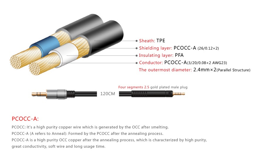 cablebreakdown?resize\=665%2C402\&ssl\=1 headphone wiring diagram & headphone jack mesmerizing wiring skullcandy wiring diagram at panicattacktreatment.co