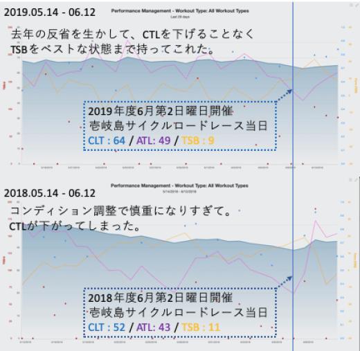 スクリーンショット-2019-06-15-10.59.56
