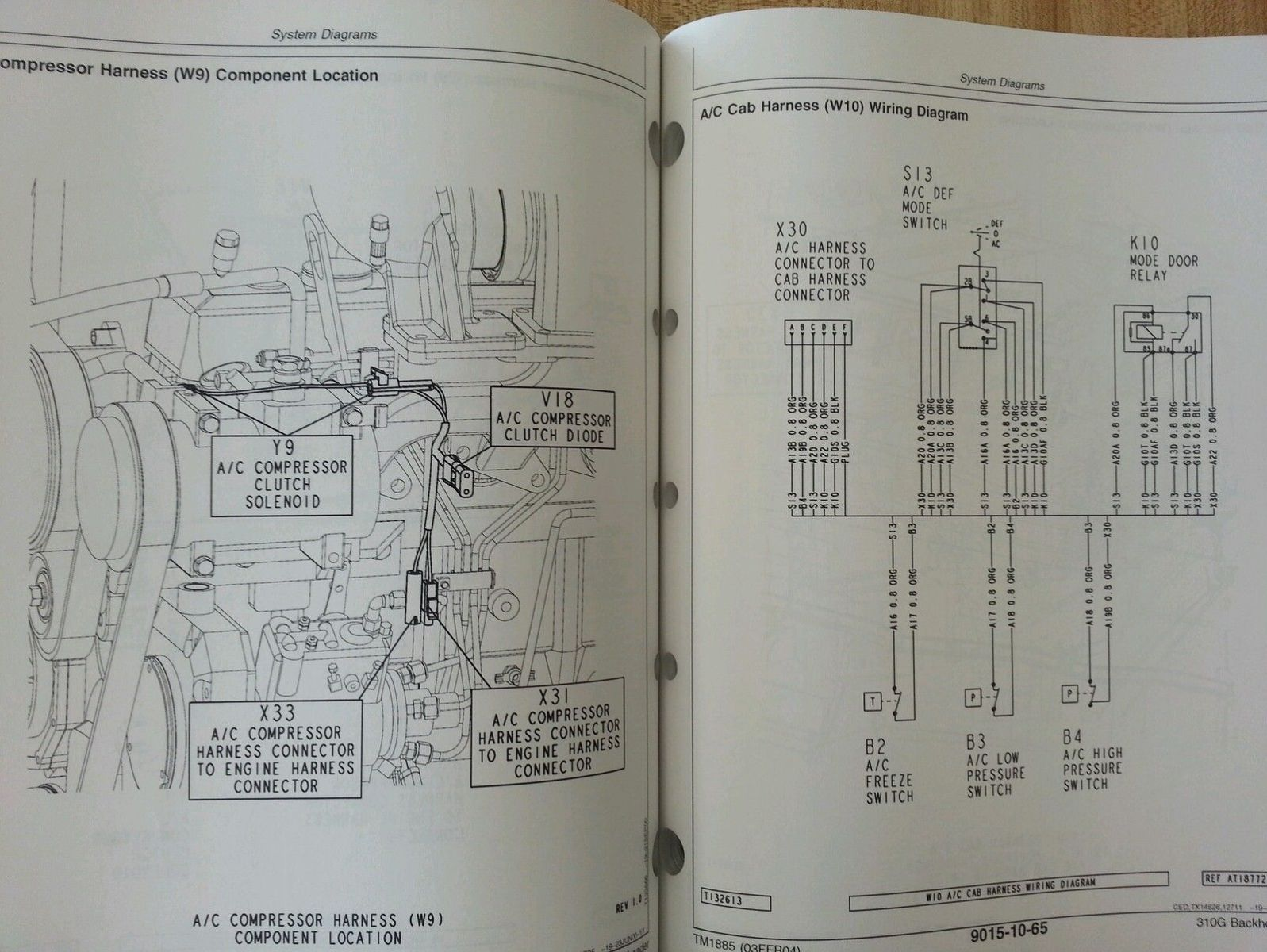 Triumph Spitfire Distributor Wiring Diagram Free Download Color For 1977 Circuit Including Harness Together With