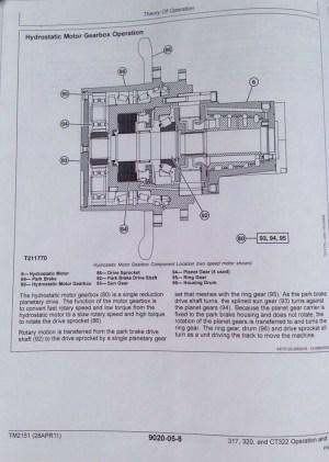 John Deere JD 317 320 CT322 Skid Loader OPERATION TEST SERVICE Manual TM2151   Finney Equipment