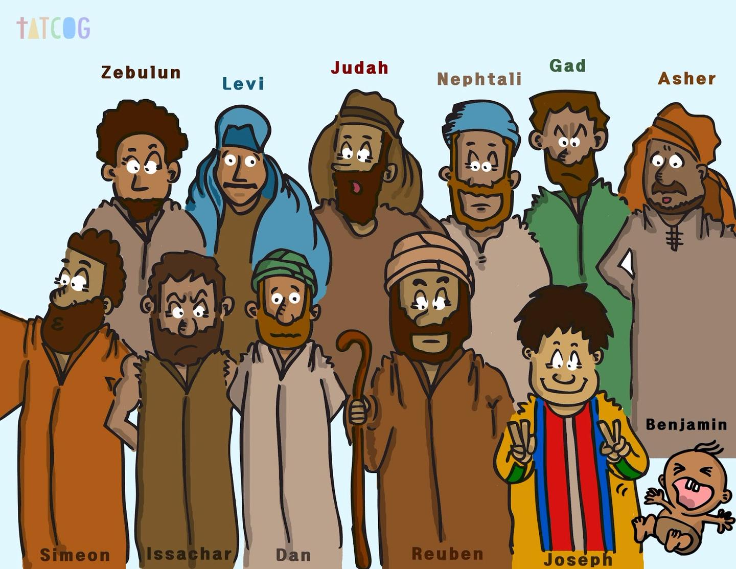 The Historical Timeline Of The Old Testament
