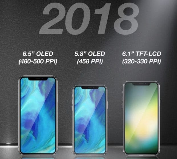 kgi-three-iphones-2018-620x558 iPhone X: Samsung confirms weak sales Apple Technology