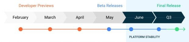 Android 11, Launch Of The Road Map. (Picture: Google)