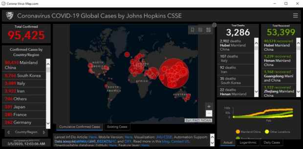 The Malware campaign on Coronavirus-info