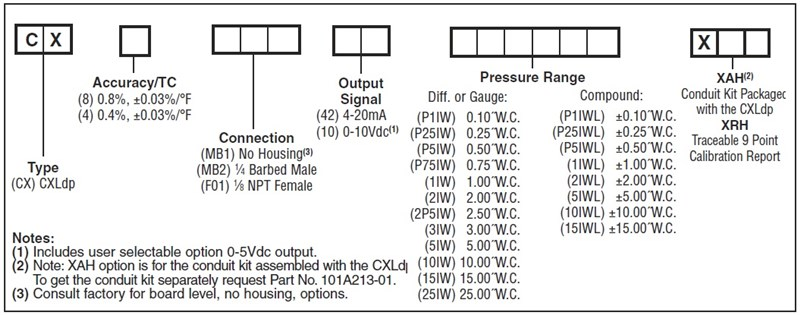 Ashcroft_CXLdp_Differential_Pressure_Transmitter_Dimensions2?resize=665%2C262 ashcroft pressure switch wiring diagram yondo tech ashcroft pressure transducer wiring diagram at soozxer.org