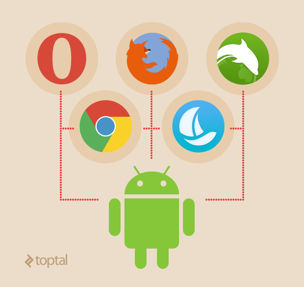 This web app development tutorial seeks to help you navigate different browsers and platforms.