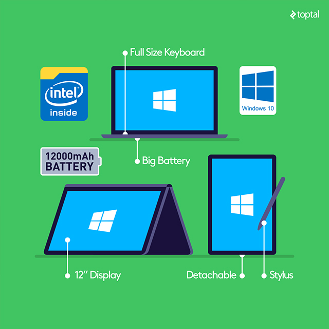 New chips and form-factors are turning inexpensive hybrid computers into useful secondary devices. Check them out and Boost Your Productivity.