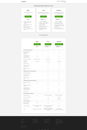 Pricing by Upwork from UIGarage