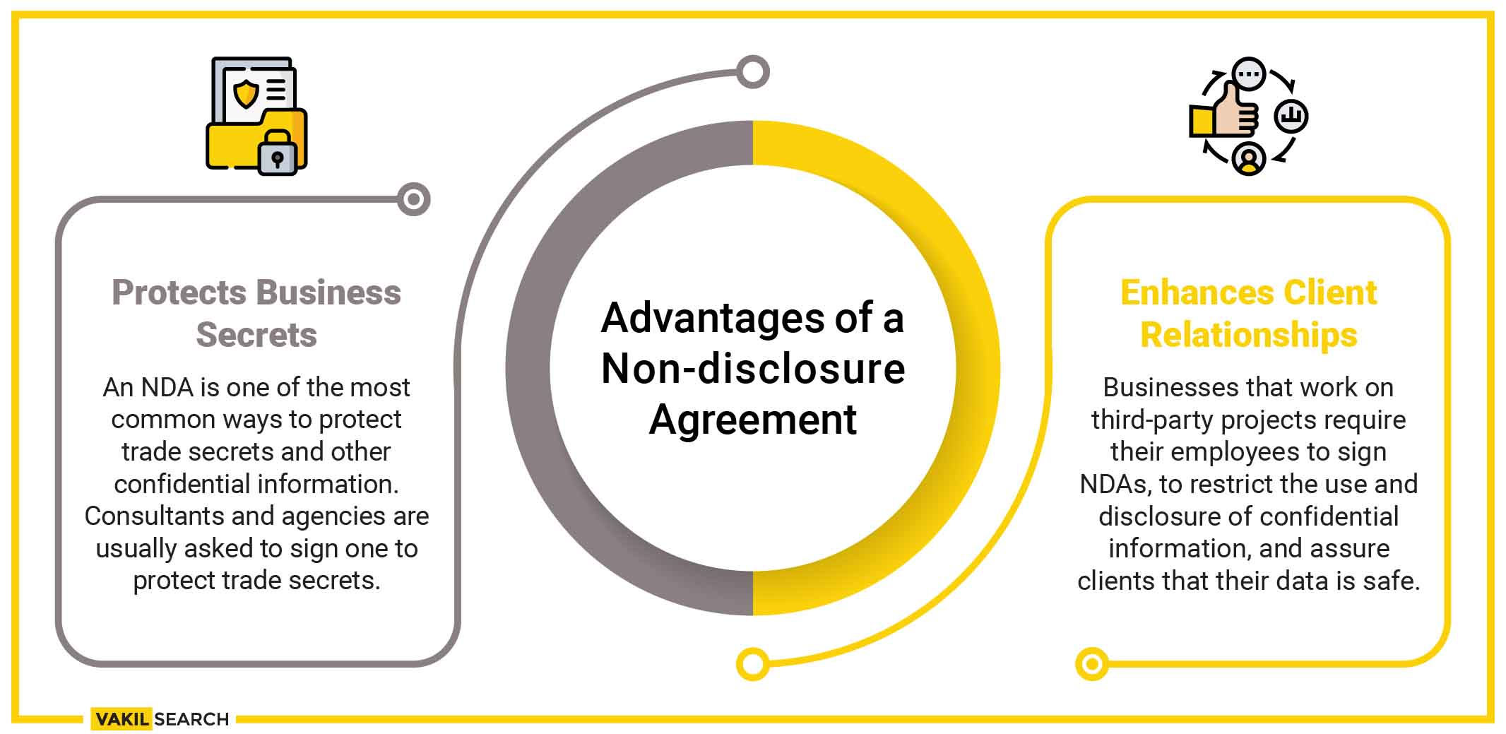 Applications are entitled under international conventions, treaties, or otherwise; Non Disclosure Agreement Form Draft An Nda Agreement Online