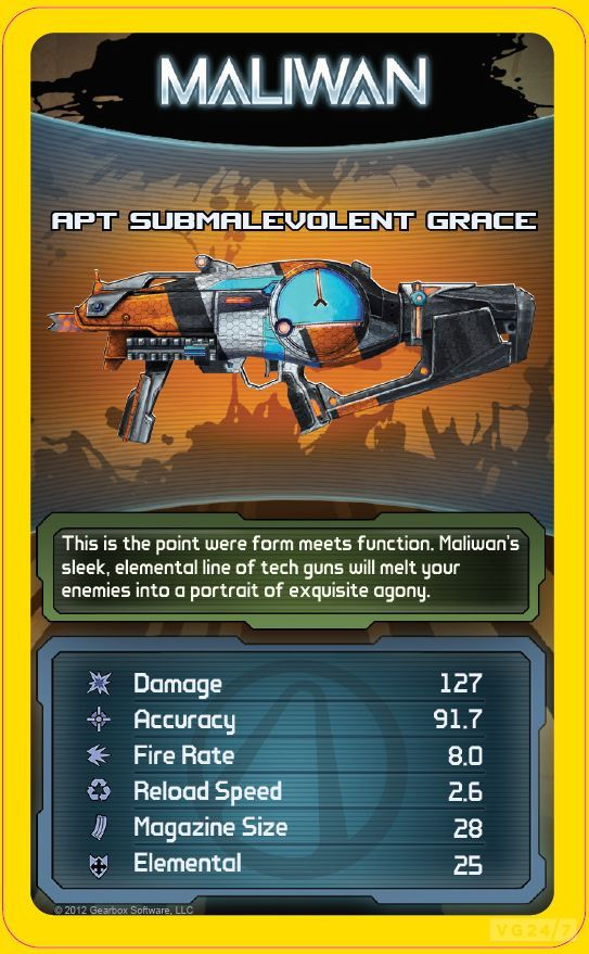 Borderlands 2 Getting Rare Top Trumps Cards Only 5000 Will Exist VG247