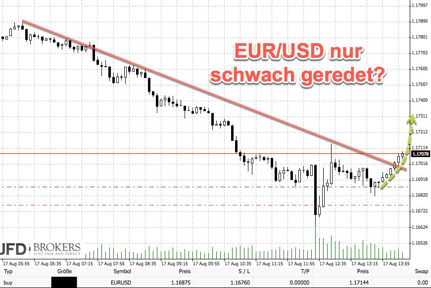 DAX über 12000 - Trading EUR/USD