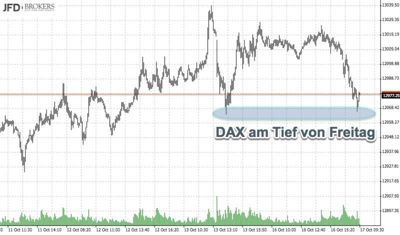 Rückblick vor DAX mit Nullnummer