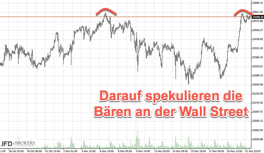 DAX im Bann der Politik: Dow Jones