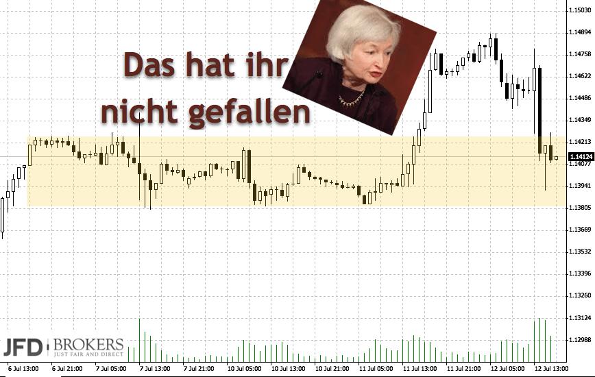 DAX bricht aus Range aus: Blick auf Euro