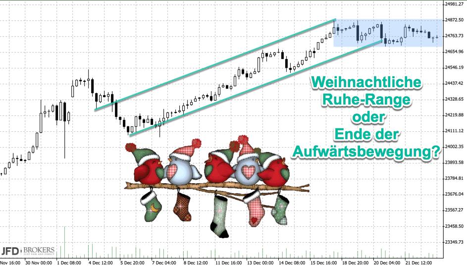 Dow Jones als Impulsgeber zum Jahresausklang