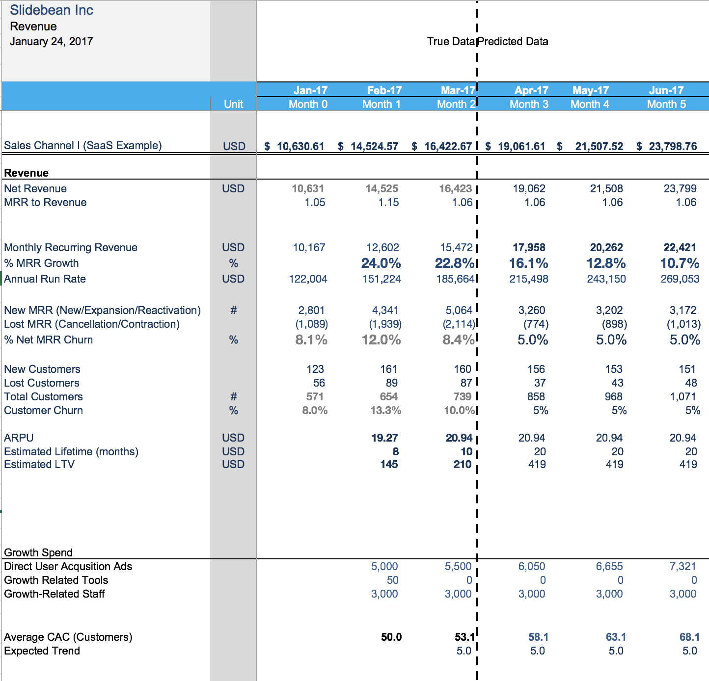 Business Income Calculation Worksheet