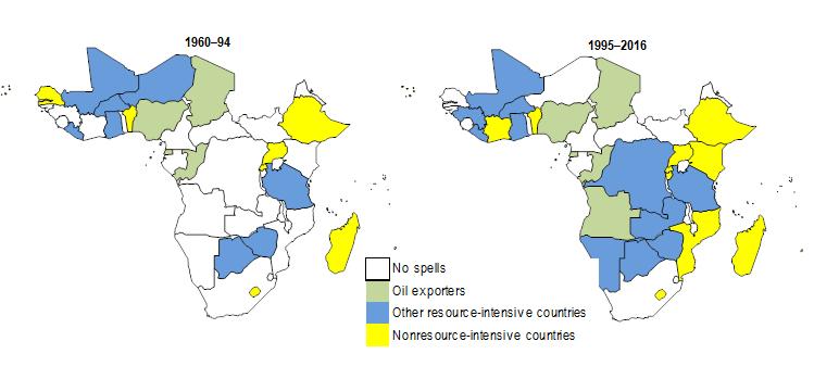 Sub-Saharan Africa: Growth Spells, 1960–94, and 1995–2016