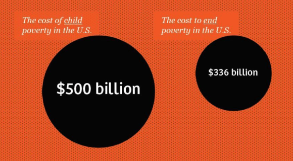 Don't believe in a universal basic income? This is why it would work, and how we can pay for it