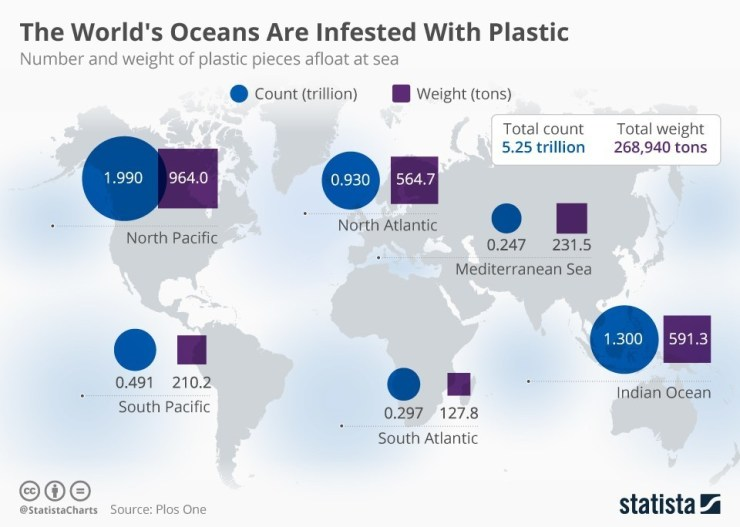 World map of oceans infested with plastic pollution