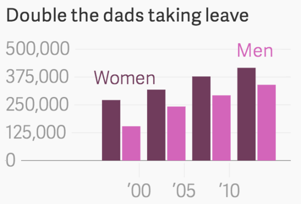 Is Sweden's 'daddy quota' closing the gender gap? | World ...