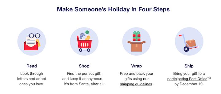 best marketing campaigns: usps operation santa