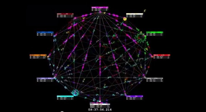 MustSee Video of High Frequency Robot Trading Big Think