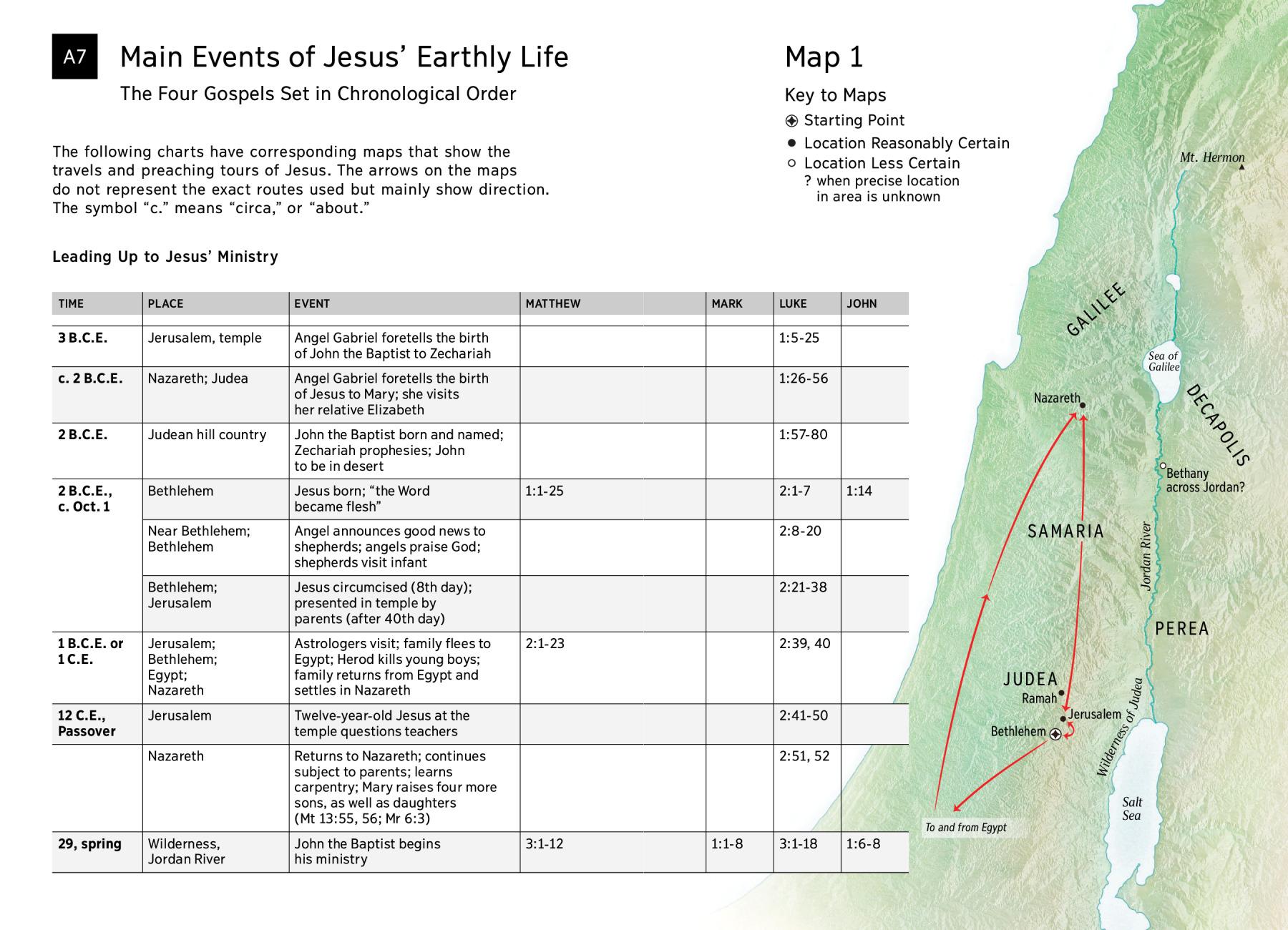 Timeline Of Jesus Life On Earth
