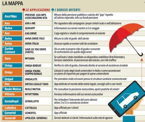 mappa-app-assicurazioni