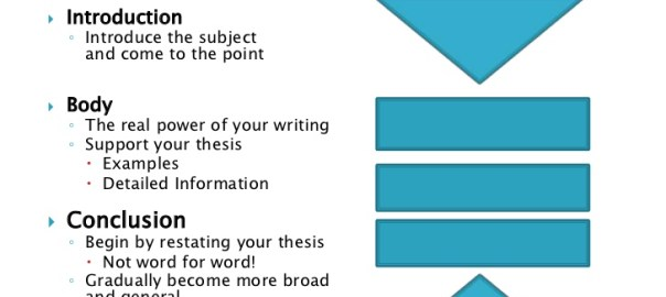 structure of an assignment essay An essay is a piece of continuous, flowing, paragraphed text that is (usually) uninterrupted by headings, so it can appear to be unstructured.