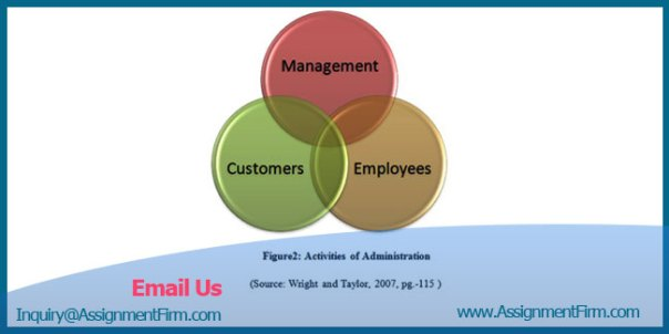 Activities of AdministrationActivities of Administration