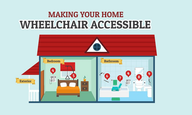 Making-Your-Home-Wheelchair-Accessible-thumbnail