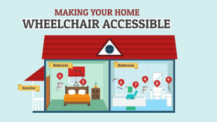 Make your house wheelchair accessible snapshot