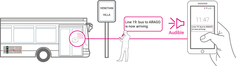 diagram-beacon-in-strasbourg-bus-cts-connecthings