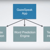 GazeSpeak Components