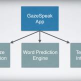 GazeSpeak Components
