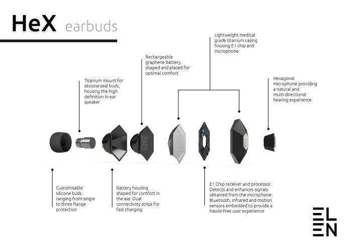 image showing various parts of the hex earbuds