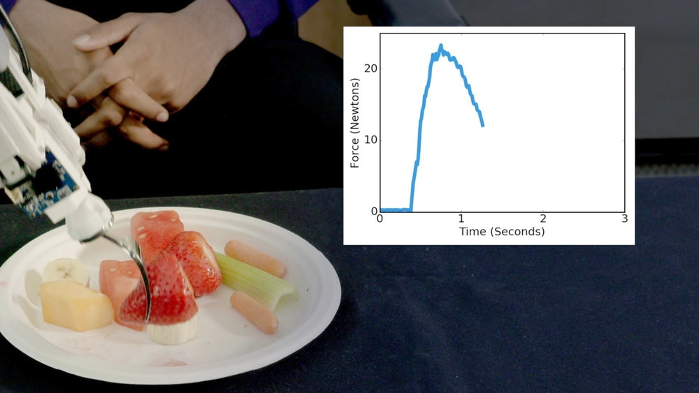 This photo shows a plate of fruits with ADA's fork in one of the fruit pieces. Right next to it is an overlayed graph that plots force needed over time